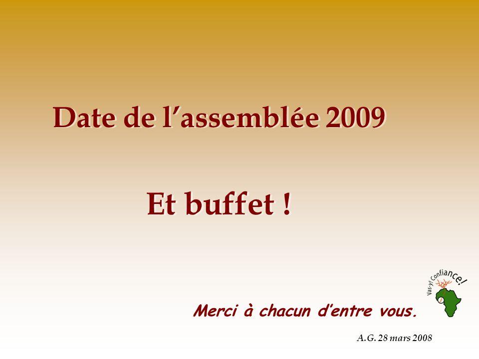 A.G. 28 mars 2008 Date de lassemblée 2009 Et buffet .
