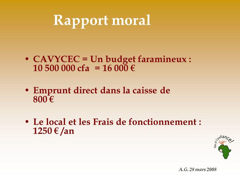 A.G. 28 mars 2008 CAVYCEC = Un budget faramineux : 10 500 000 cfa = 16 000 Emprunt direct dans la caisse de 800 Le local et les Frais de fonctionnemen