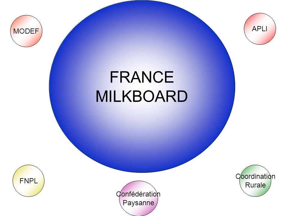FRANCE MILKBOARD APLI Confédération Paysanne MODEF Coordination Rurale FNPL