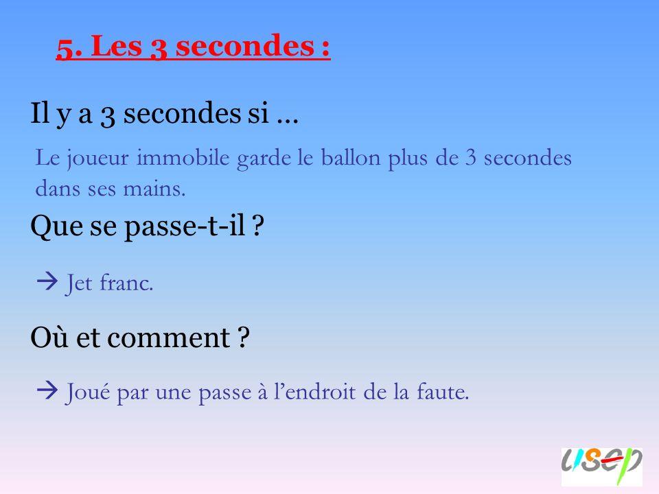 5. Les 3 secondes : Il y a 3 secondes si … Que se passe-t-il ? Où et comment ? Le joueur immobile garde le ballon plus de 3 secondes dans ses mains. J