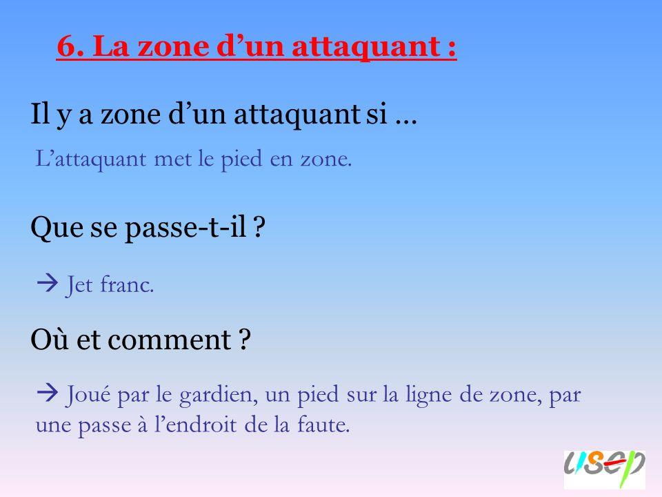 6. La zone dun attaquant : Il y a zone dun attaquant si … Que se passe-t-il ? Où et comment ? Lattaquant met le pied en zone. Jet franc. Joué par le g