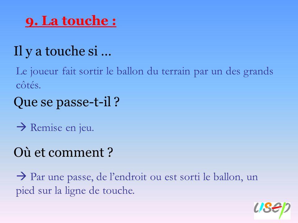 9. La touche : Il y a touche si … Que se passe-t-il ? Où et comment ? Le joueur fait sortir le ballon du terrain par un des grands côtés. Remise en je