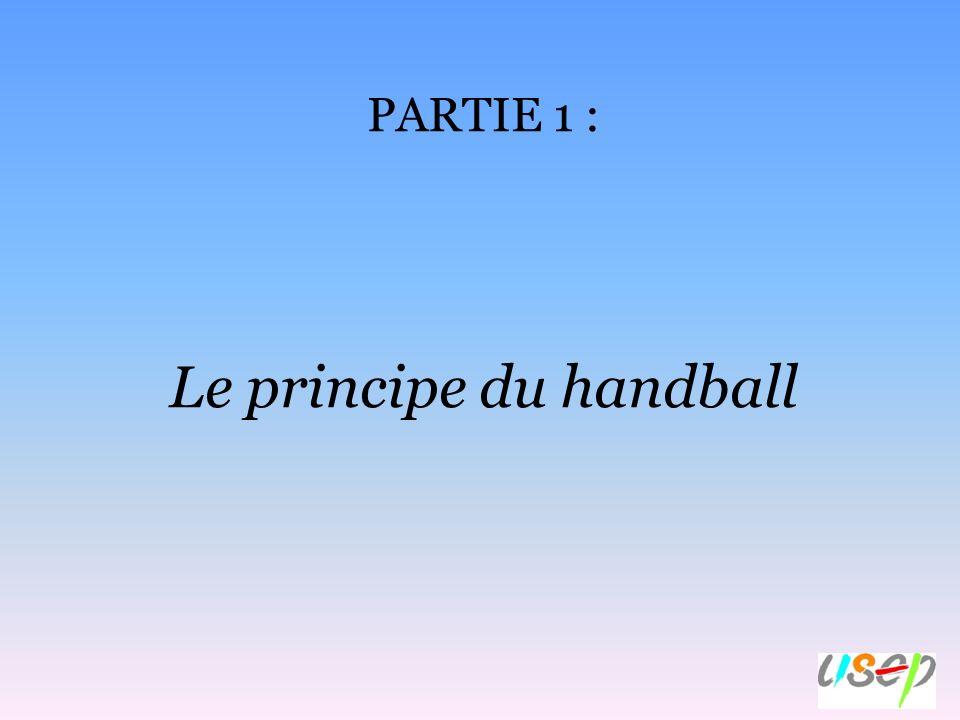 PARTIE 1 : Le principe du handball