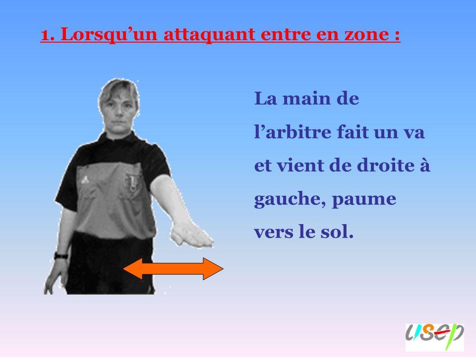 1. Lorsquun attaquant entre en zone : La main de larbitre fait un va et vient de droite à gauche, paume vers le sol.