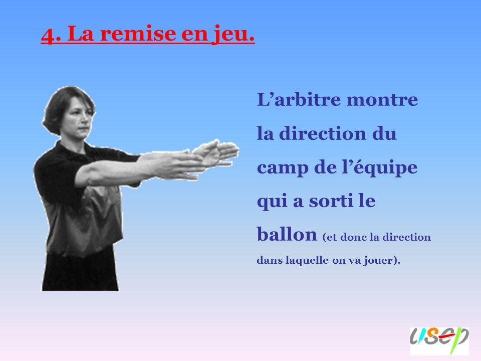 4. La remise en jeu. Larbitre montre la direction du camp de léquipe qui a sorti le ballon (et donc la direction dans laquelle on va jouer).
