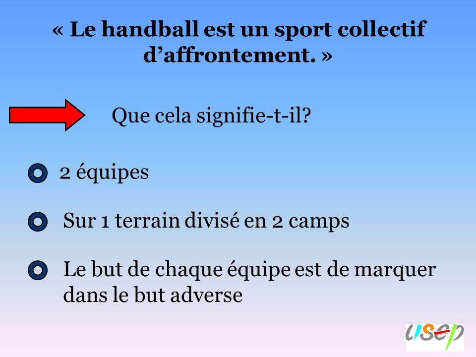 « Le handball est un sport collectif daffrontement. » Que cela signifie-t-il? 2 équipes Sur 1 terrain divisé en 2 camps Le but de chaque équipe est de