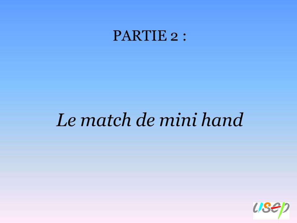 Le match de mini hand cest : Un terrain : Point de penalty Zone du gardien But Ligne médiane