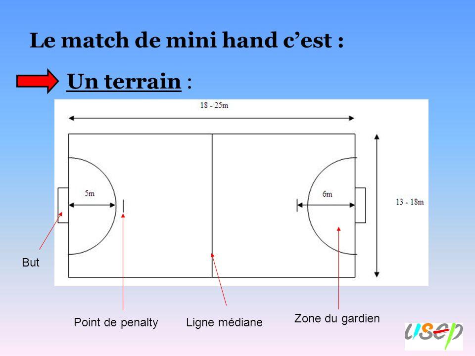 Réponse A : 4 Réponse B : 6 Réponse C : 8 Question n°2 : Combien de joueurs a-t-on dans chaque équipe lors dun match de mini-hand.