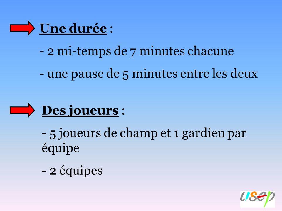 Une durée : - 2 mi-temps de 7 minutes chacune - une pause de 5 minutes entre les deux Des joueurs : - 5 joueurs de champ et 1 gardien par équipe - 2 é