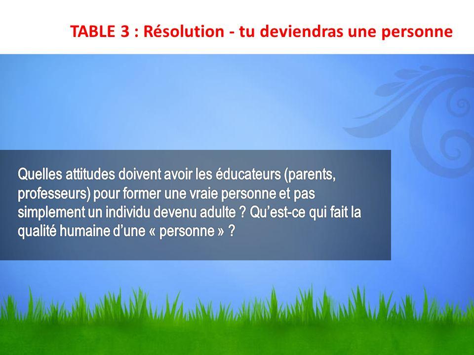 TABLE 3 : Résolution - tu deviendras une personne