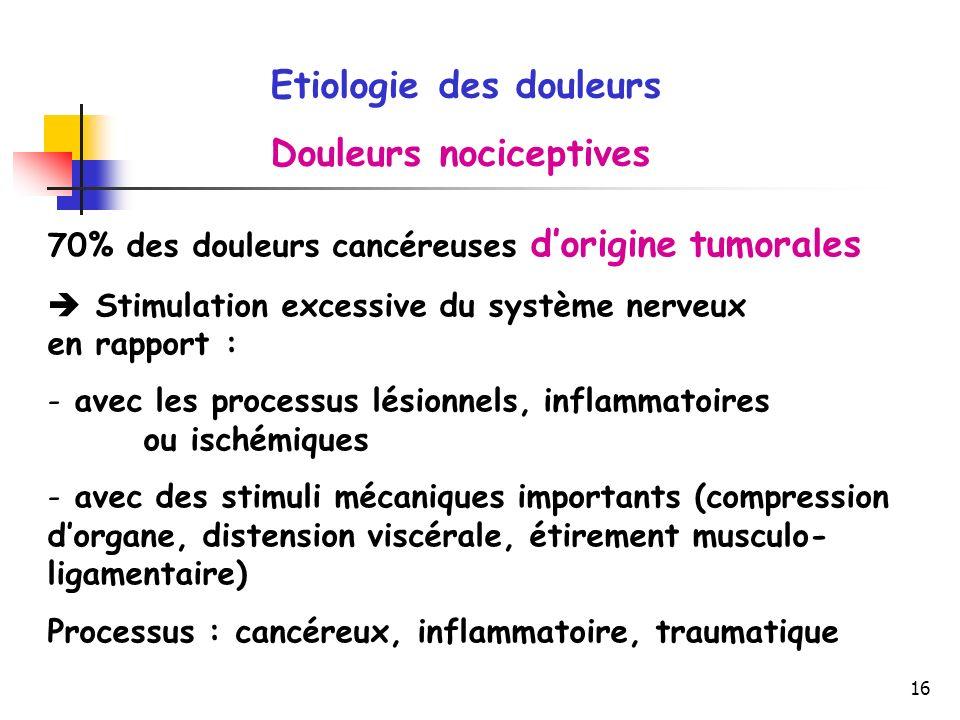 16 Etiologie des douleurs Douleurs nociceptives 70% des douleurs cancéreuses dorigine tumorales Stimulation excessive du système nerveux en rapport :