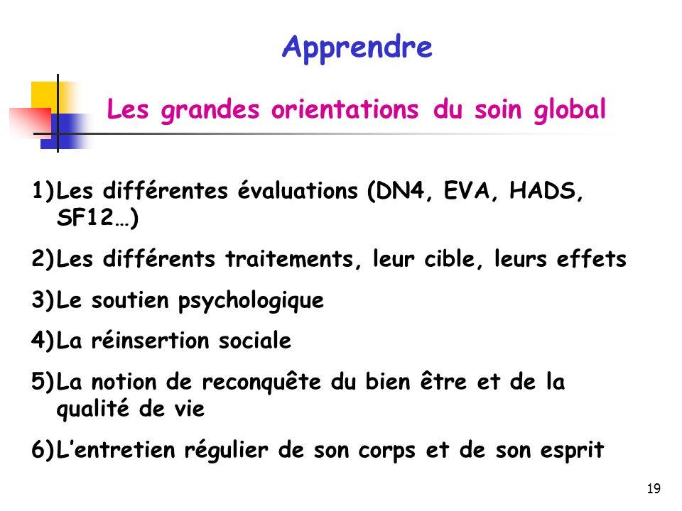19 Apprendre Les grandes orientations du soin global 1)Les différentes évaluations (DN4, EVA, HADS, SF12…) 2)Les différents traitements, leur cible, l