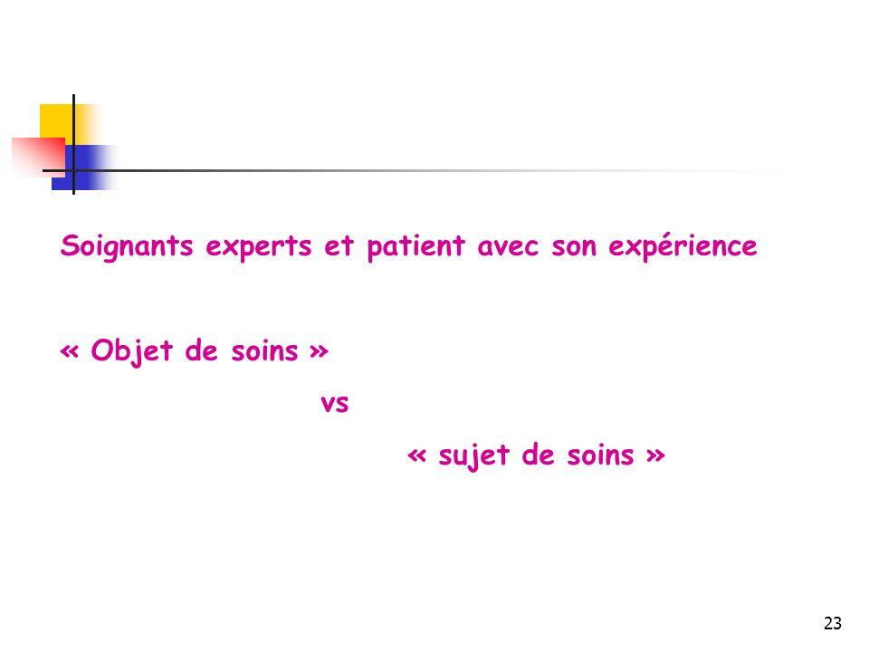 23 Soignants experts et patient avec son expérience « Objet de soins » vs « sujet de soins »