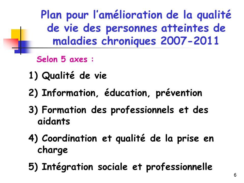 6 Plan pour lamélioration de la qualité de vie des personnes atteintes de maladies chroniques 2007-2011 1) Qualité de vie 2) Information, éducation, p