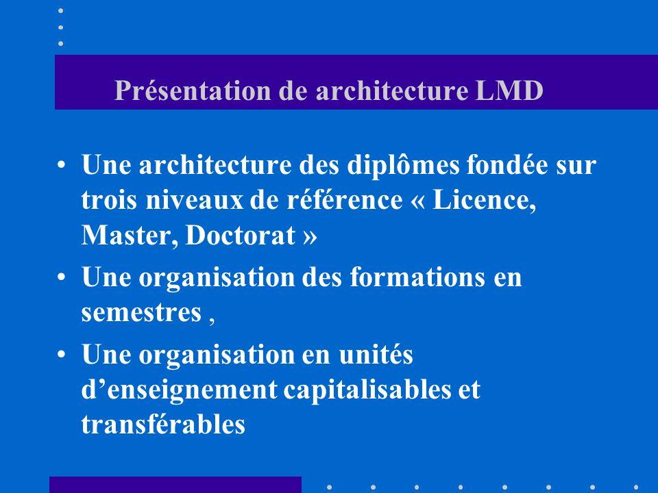 Présentation de architecture LMD Une architecture des diplômes fondée sur trois niveaux de référence « Licence, Master, Doctorat » Une organisation de