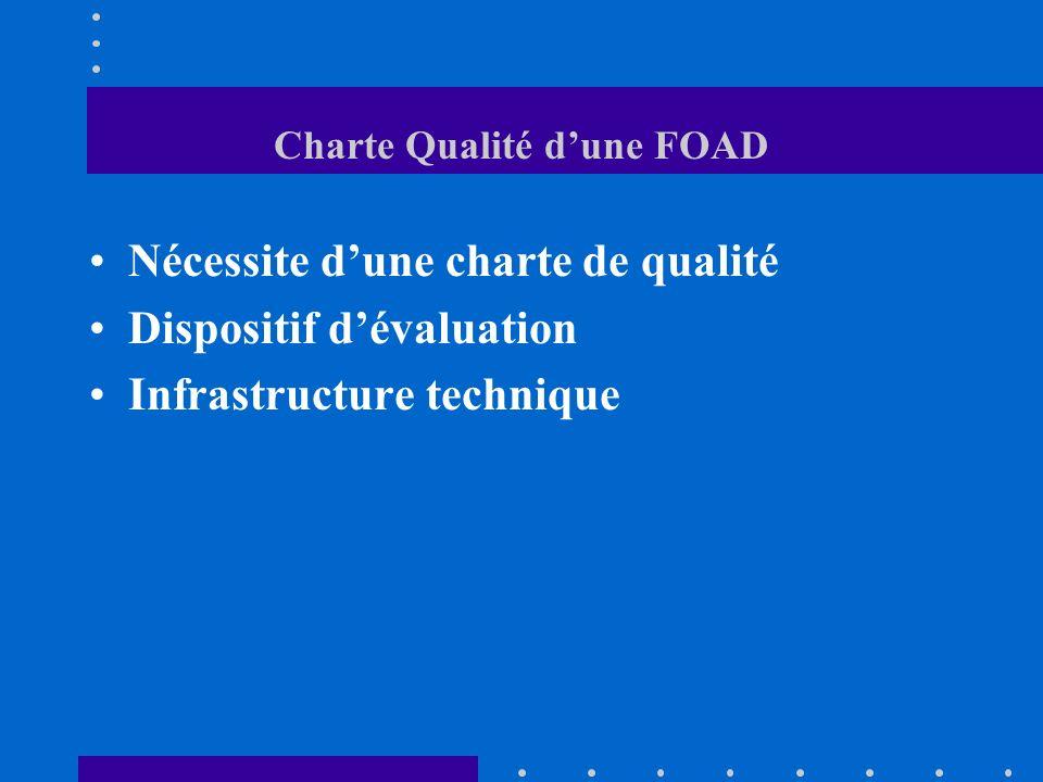 Charte Qualité dune FOAD Nécessite dune charte de qualité Dispositif dévaluation Infrastructure technique