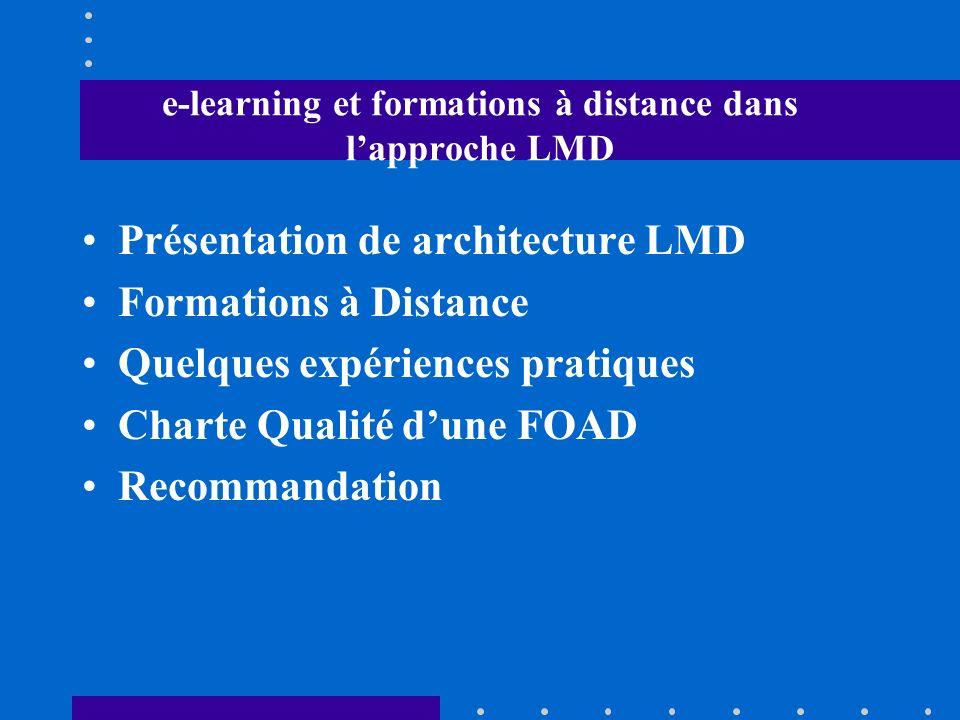 e-learning et formations à distance dans lapproche LMD Présentation de architecture LMD Formations à Distance Quelques expériences pratiques Charte Qu