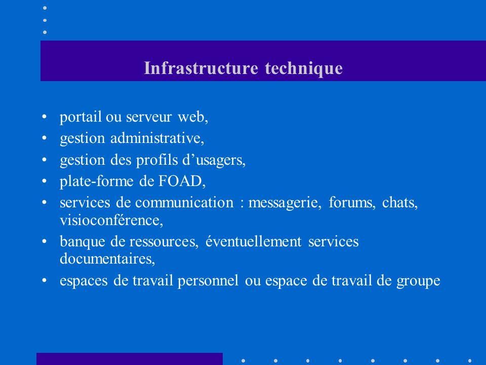 Infrastructure technique portail ou serveur web, gestion administrative, gestion des profils dusagers, plate-forme de FOAD, services de communication