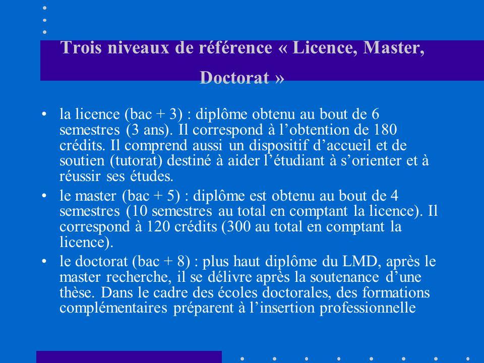 Trois niveaux de référence « Licence, Master, Doctorat » la licence (bac + 3) : diplôme obtenu au bout de 6 semestres (3 ans). Il correspond à lobtent