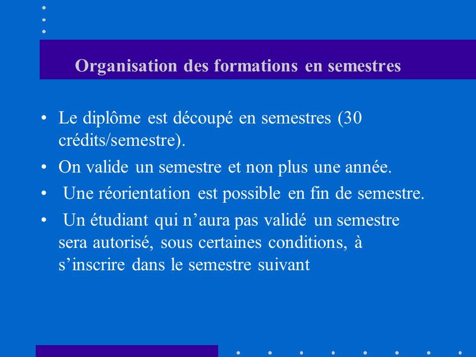 Organisation des formations en semestres Le diplôme est découpé en semestres (30 crédits/semestre). On valide un semestre et non plus une année. Une r