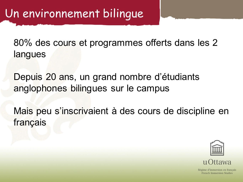 Un environnement bilingue 80% des cours et programmes offerts dans les 2 langues Depuis 20 ans, un grand nombre détudiants anglophones bilingues sur l
