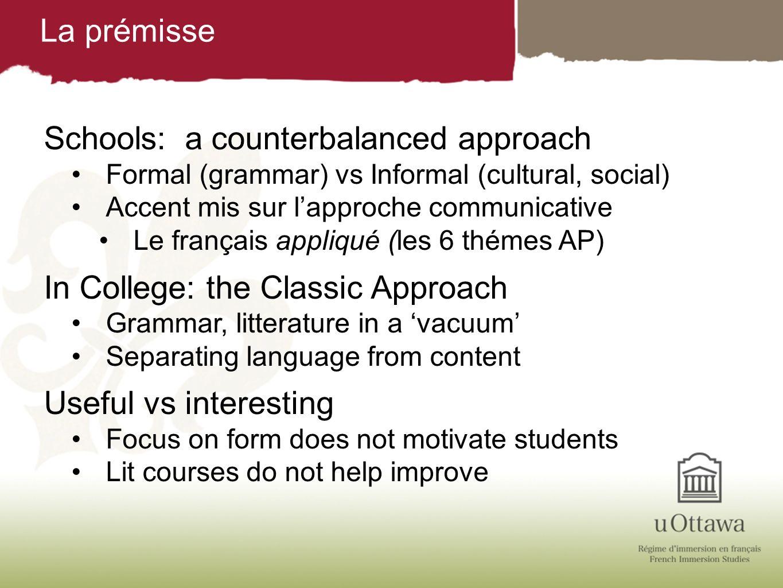 Interventions planifiées Collaboration entre professeur de discipline et professeur de langue