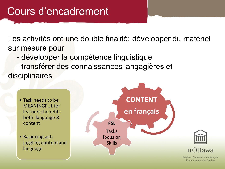 Cours dencadrement Les activités ont une double finalité: développer du matériel sur mesure pour - développer la compétence linguistique - transférer