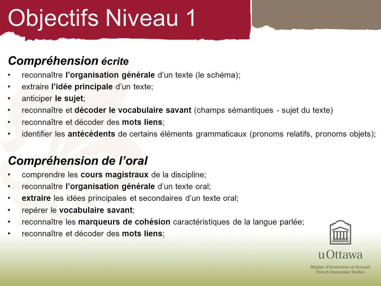 Objectifs Niveau 1 Compréhension écrite reconnaître lorganisation générale dun texte (le schéma); extraire lidée principale dun texte; anticiper le su