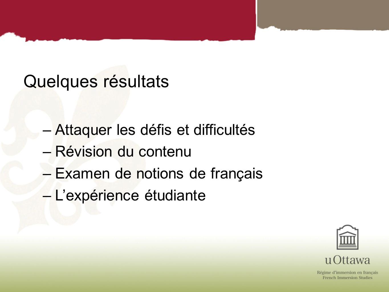 Quelques résultats –Attaquer les défis et difficultés –Révision du contenu –Examen de notions de français –Lexpérience étudiante