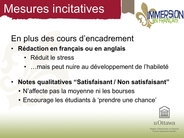 Mesures incitatives En plus des cours dencadrement Rédaction en français ou en anglais Réduit le stress …mais peut nuire au développement de lhabileté