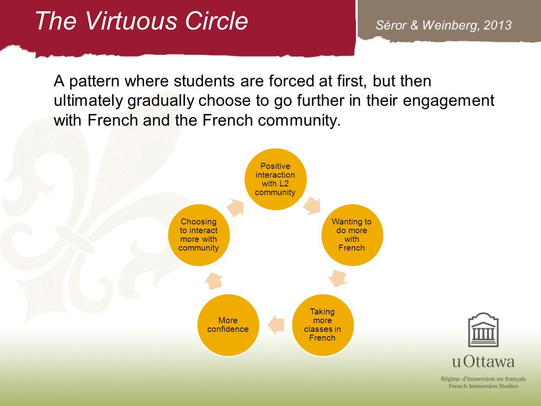 Adjunct Model Disciplinary Course Study alongside L1 students.