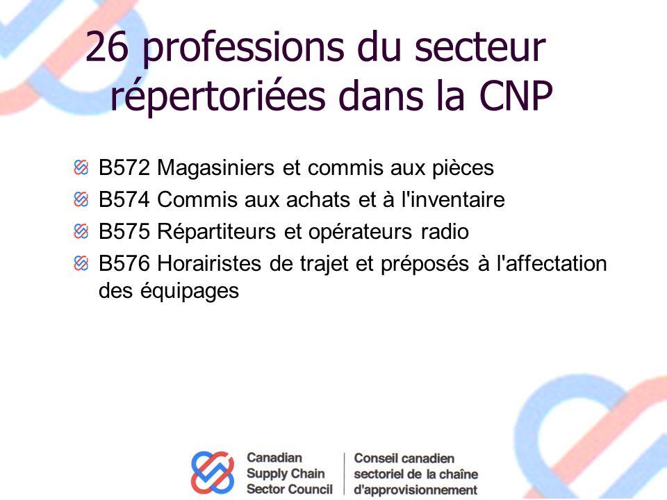 26 professions du secteur répertoriées dans la CNP B572 Magasiniers et commis aux pièces B574 Commis aux achats et à l inventaire B575 Répartiteurs et opérateurs radio B576 Horairistes de trajet et préposés à l affectation des équipages