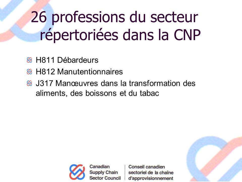 26 professions du secteur répertoriées dans la CNP H811 Débardeurs H812 Manutentionnaires J317 Manœuvres dans la transformation des aliments, des boissons et du tabac