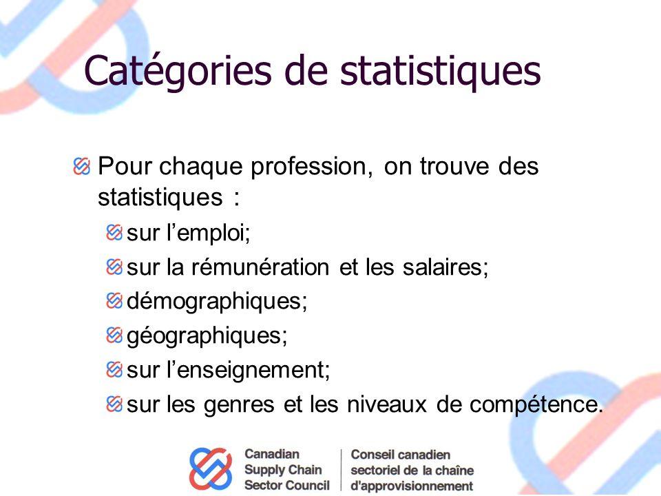 Catégories de statistiques Pour chaque profession, on trouve des statistiques : sur lemploi; sur la rémunération et les salaires; démographiques; géographiques; sur lenseignement; sur les genres et les niveaux de compétence.