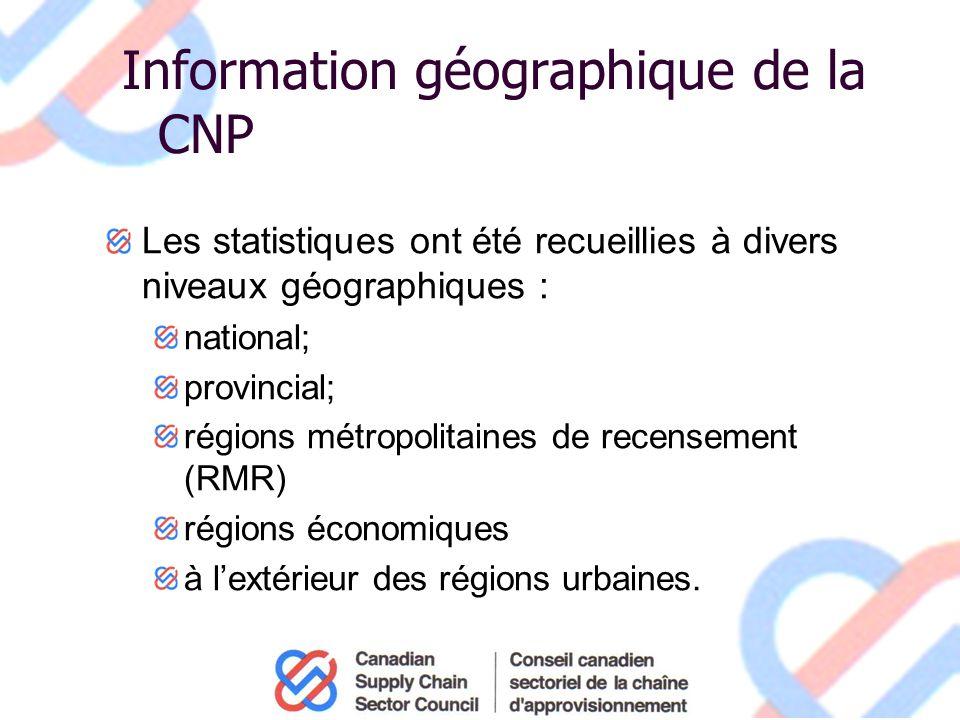 Information géographique de la CNP Les statistiques ont été recueillies à divers niveaux géographiques : national; provincial; régions métropolitaines de recensement (RMR) régions économiques à lextérieur des régions urbaines.