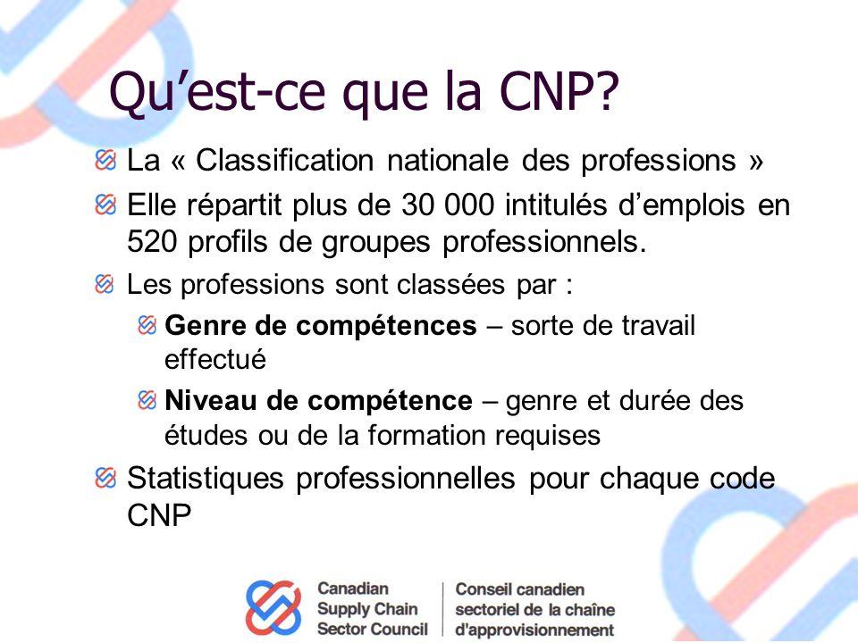 Utilisez la CNP pour établir un plan de gestion de la rémunération pour tous les employés ProfessionTravailleurs Rémunération que vous offrez Rémun.