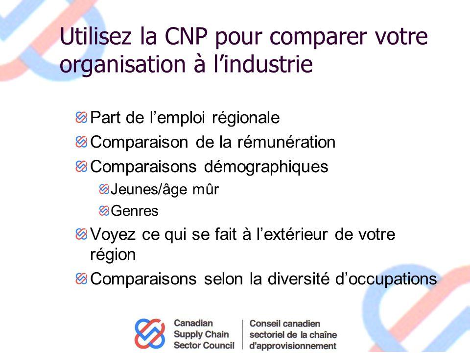 Utilisez la CNP pour comparer votre organisation à lindustrie Part de lemploi régionale Comparaison de la rémunération Comparaisons démographiques Jeunes/âge mûr Genres Voyez ce qui se fait à lextérieur de votre région Comparaisons selon la diversité doccupations
