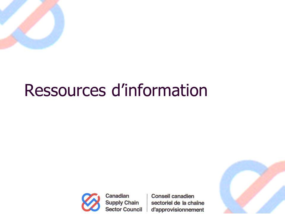Ressources dinformation