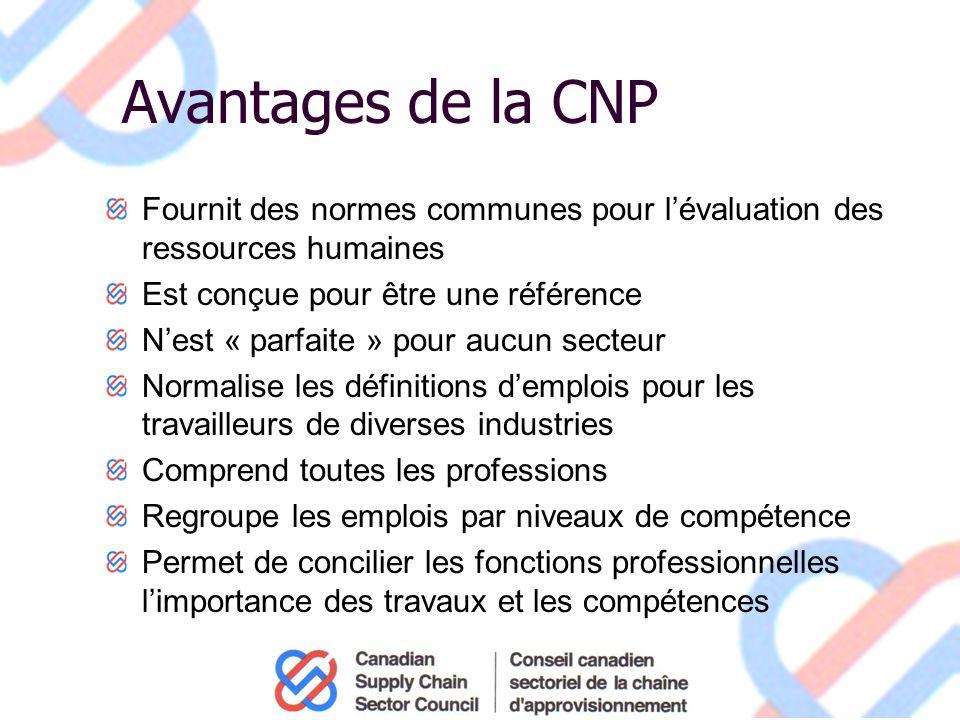 Les descriptions de la CNP comportent Un énoncé principal Des exemples dintitulés demploi Les fonctions principales Les conditions daccès à la profession Des renseignements supplémentaires Les professions semblables à ne pas confondre