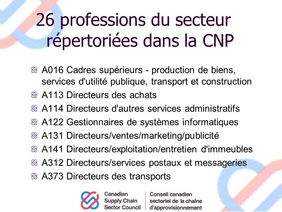 Information et statistiques sur les professions