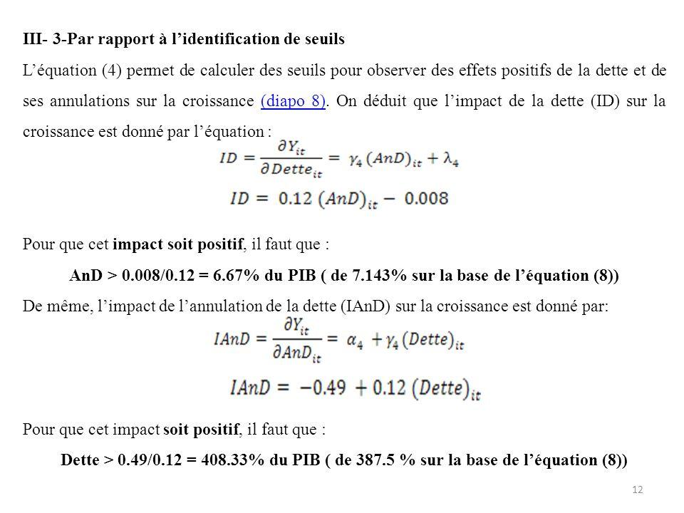 III- 3-Par rapport à lidentification de seuils Léquation (4) permet de calculer des seuils pour observer des effets positifs de la dette et de ses ann