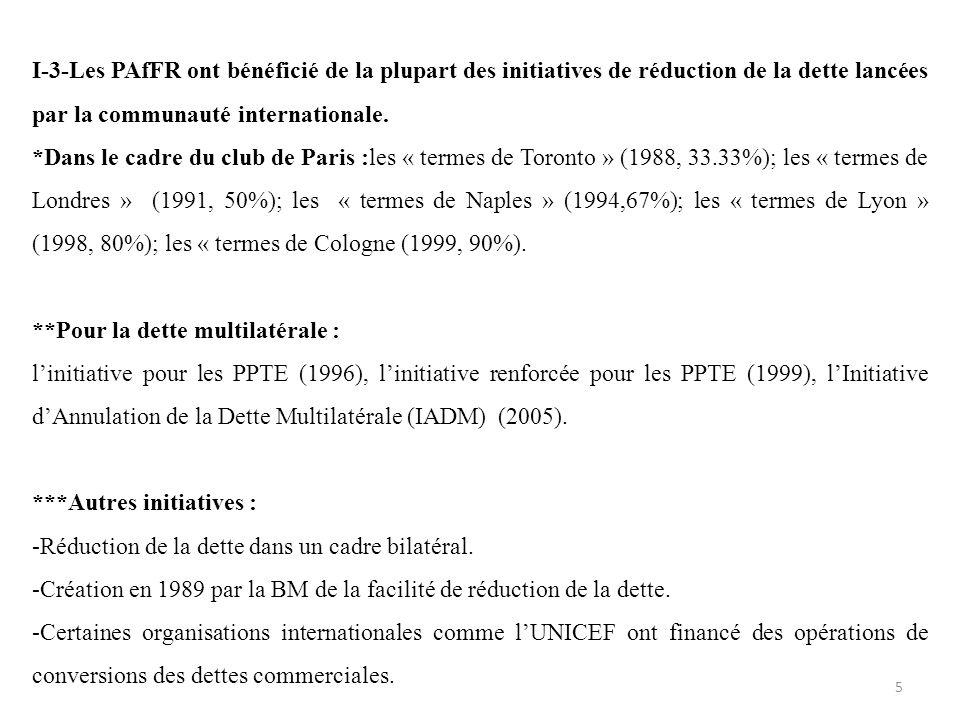 I-3-Les PAfFR ont bénéficié de la plupart des initiatives de réduction de la dette lancées par la communauté internationale. *Dans le cadre du club de