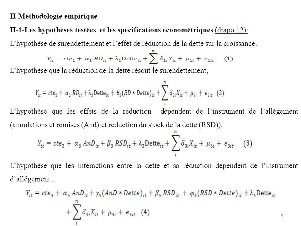 II-Méthodologie empirique II-1-Les hypothèses testées et les spécifications économétriques (diapo 12):(diapo 12): Lhypothèse de surendettement et leff