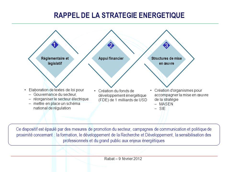 Rabat – 9 février 2012 RAPPEL DE LA STRATEGIE ENERGETIQUE Ce dispositif est épaulé par des mesures de promotion du secteur, campagnes de communication