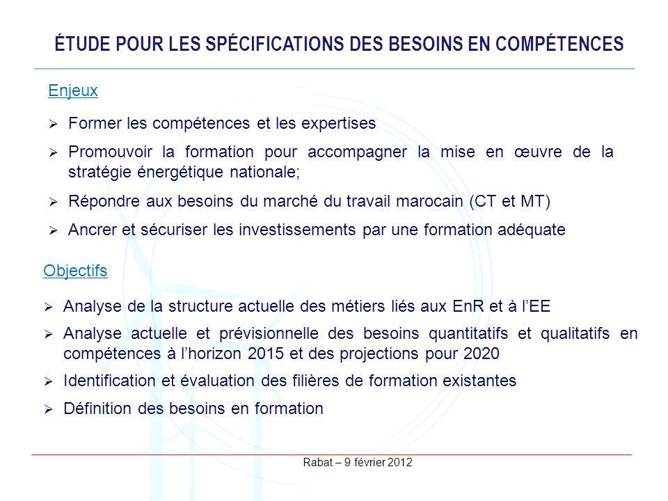 Rabat – 9 février 2012 ÉTUDE POUR LES SPÉCIFICATIONS DES BESOINS EN COMPÉTENCES Enjeux Former les compétences et les expertises Promouvoir la formatio