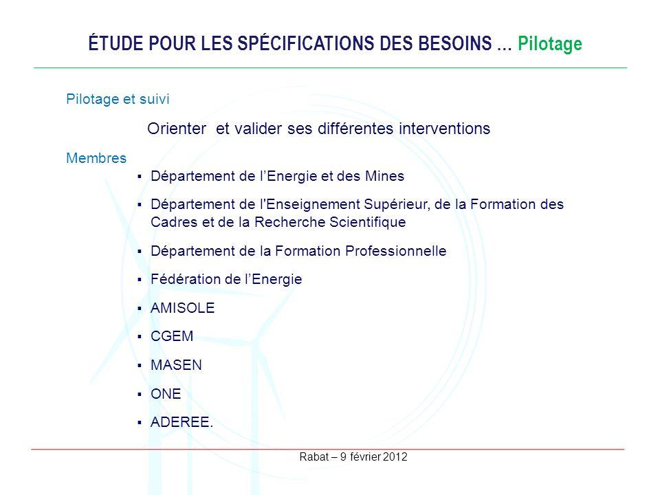 Rabat – 9 février 2012 ÉTUDE POUR LES SPÉCIFICATIONS DES BESOINS … Pilotage Pilotage et suivi Orienter et valider ses différentes interventions Membre