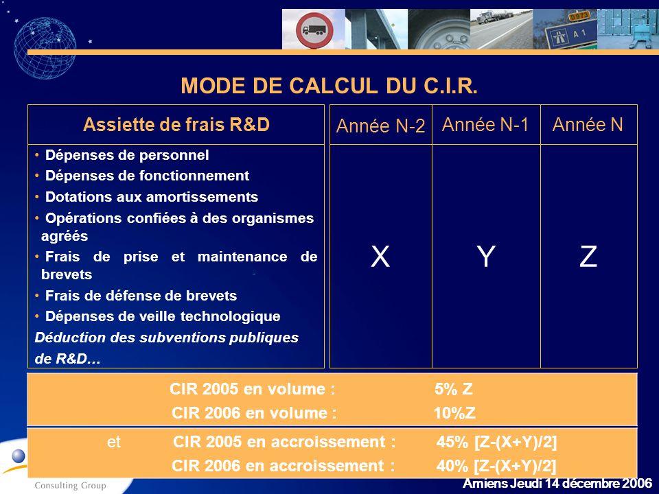 Amiens Jeudi 14 décembre 2006 MODE DE CALCUL DU C.I.R. ZYX Année NAnnée N-1 Année N-2 Dépenses de personnel Dépenses de fonctionnement Dotations aux a
