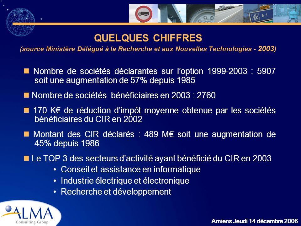 Amiens Jeudi 14 décembre 2006 QUELQUES CHIFFRES (source Ministère Délégué à la Recherche et aux Nouvelles Technologies - 2003 ) Nombre de sociétés déc