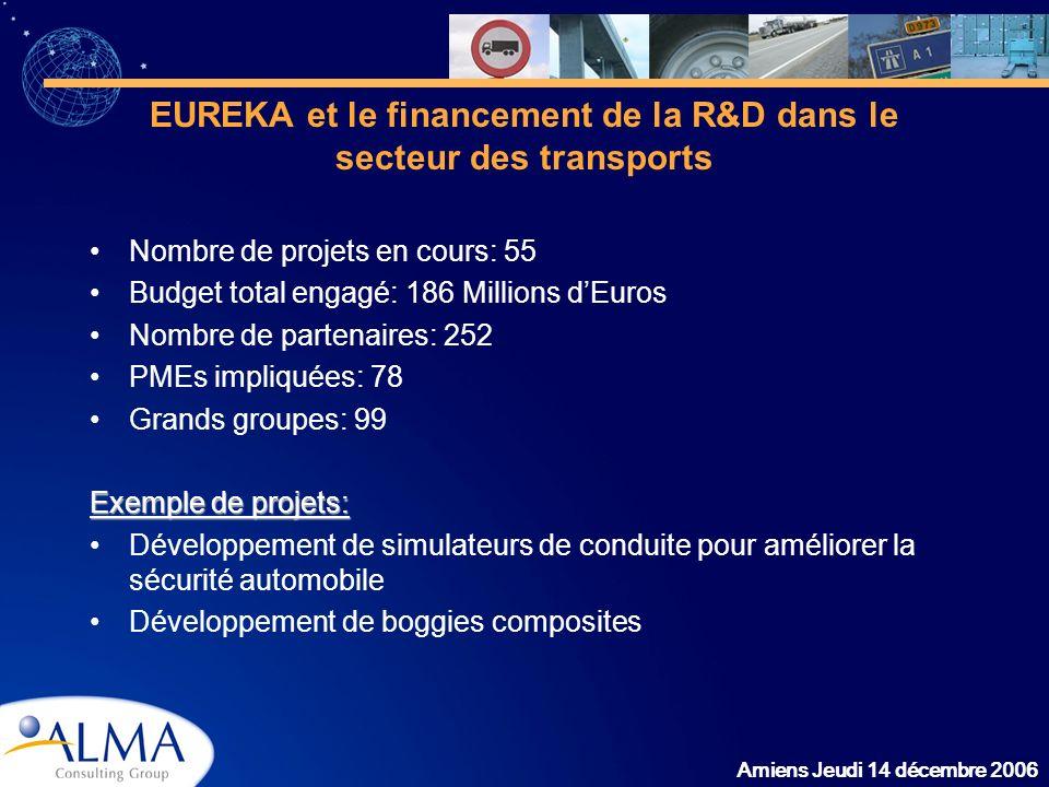 Amiens Jeudi 14 décembre 2006 EUREKA et le financement de la R&D dans le secteur des transports Nombre de projets en cours: 55 Budget total engagé: 18