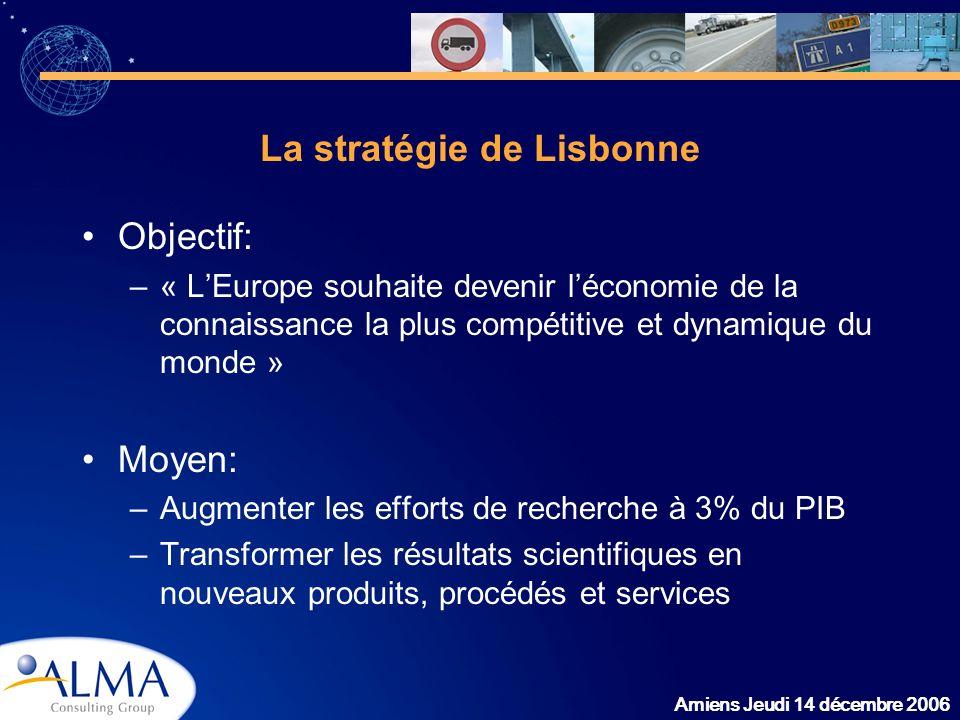 Amiens Jeudi 14 décembre 2006 La stratégie de Lisbonne Objectif: –« LEurope souhaite devenir léconomie de la connaissance la plus compétitive et dynam